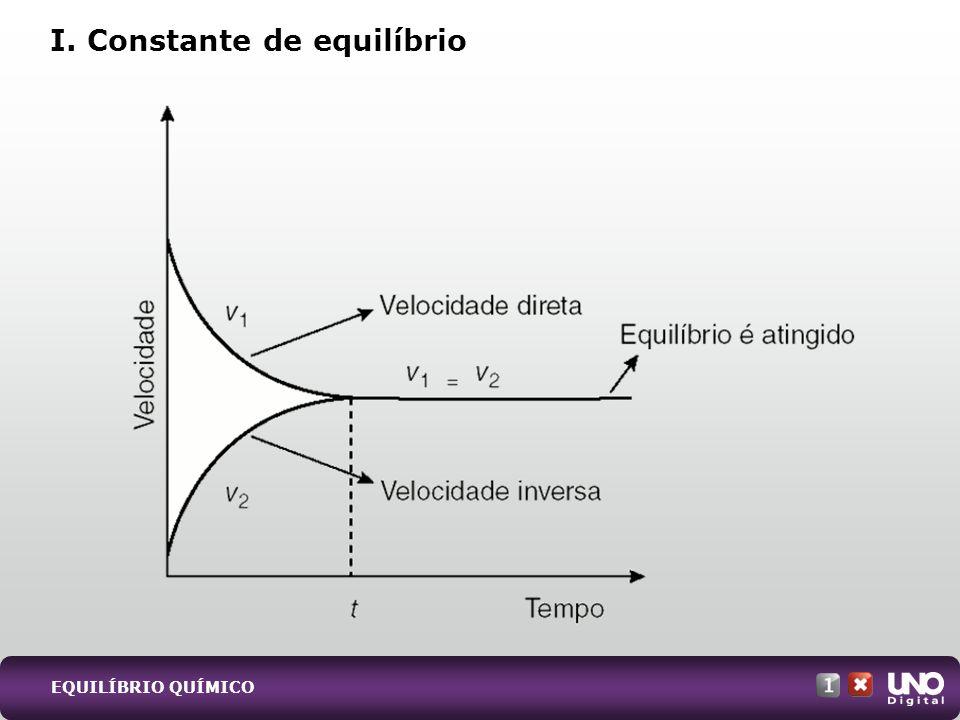 I. Constante de equilíbrio