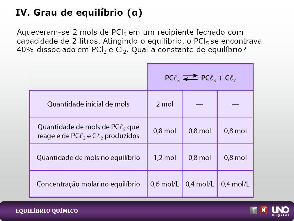 IV. Grau de equilíbrio (α)