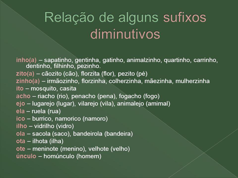 Relação de alguns sufixos diminutivos