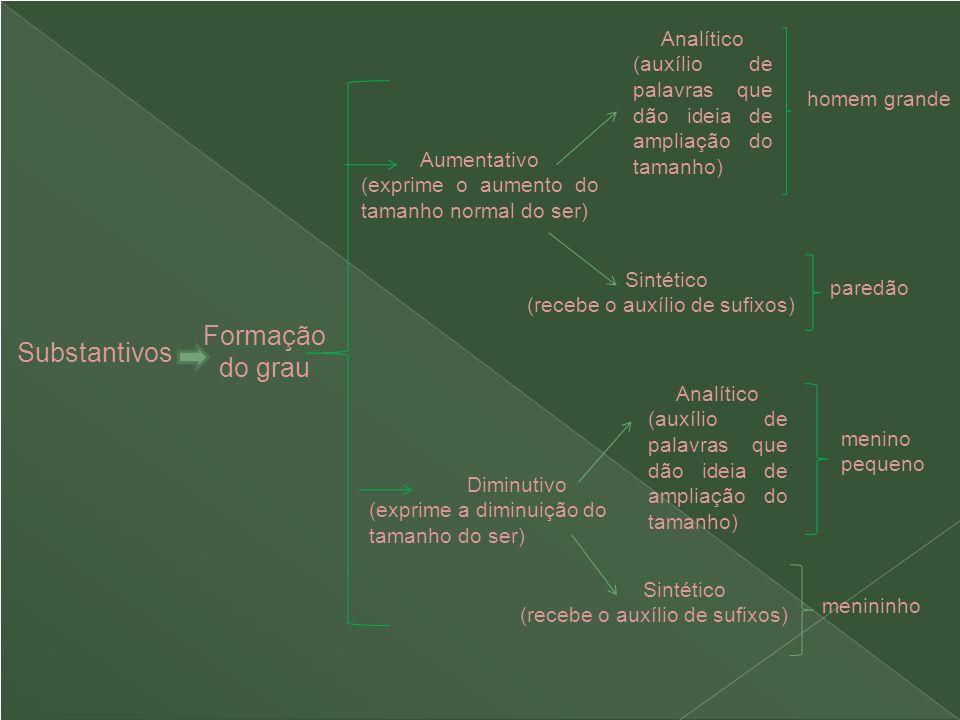 Substantivos Formação do grau Analítico