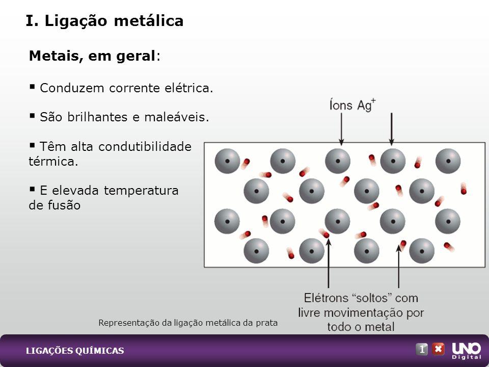 I. Ligação metálica Metais, em geral: Conduzem corrente elétrica.