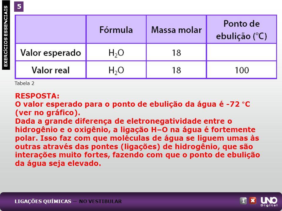 Qui-cad-1-top-2 – 3 prova 5. EXERCÍCIOS ESSENCIAIS. Tabela 2.