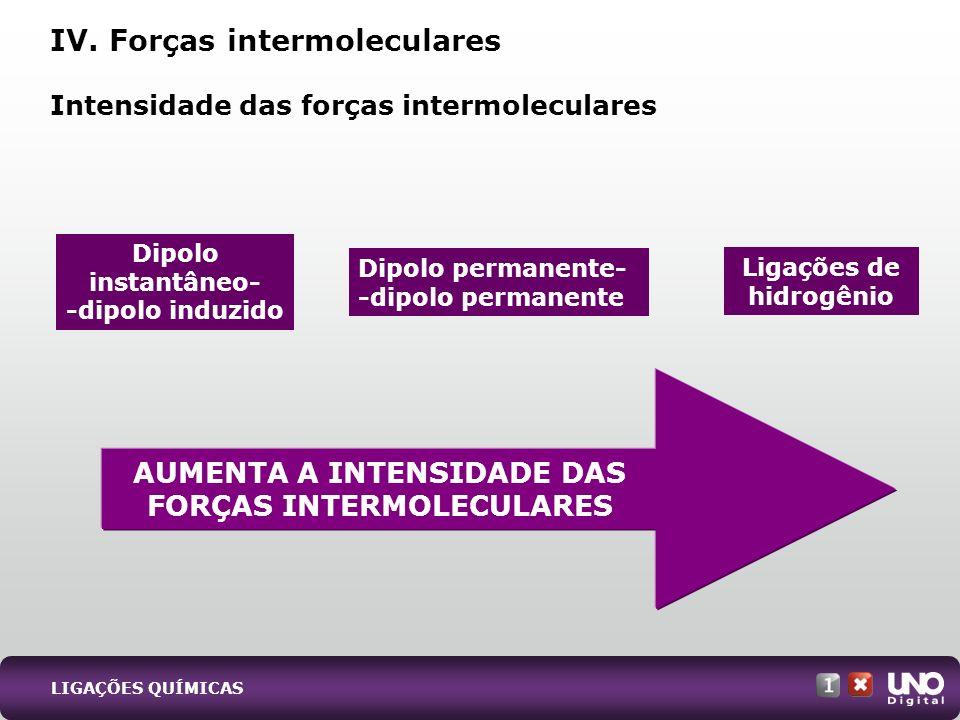 AUMENTA A INTENSIDADE DAS FORÇAS INTERMOLECULARES