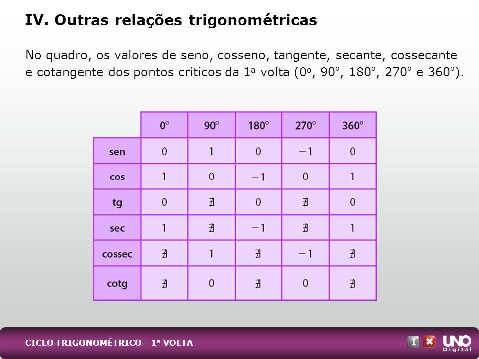 IV. Outras relações trigonométricas