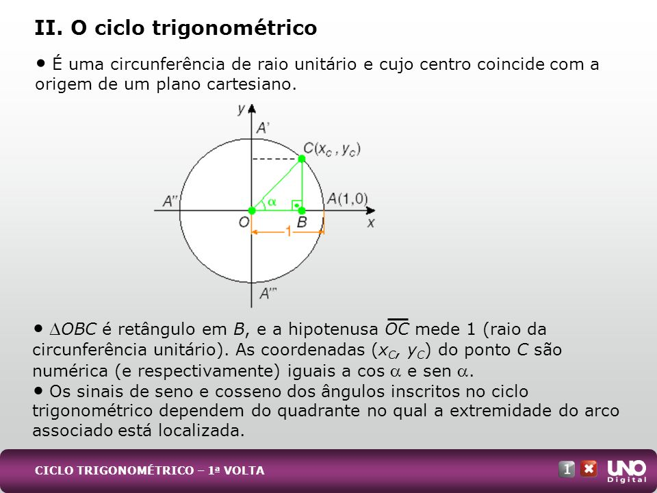 II. O ciclo trigonométrico