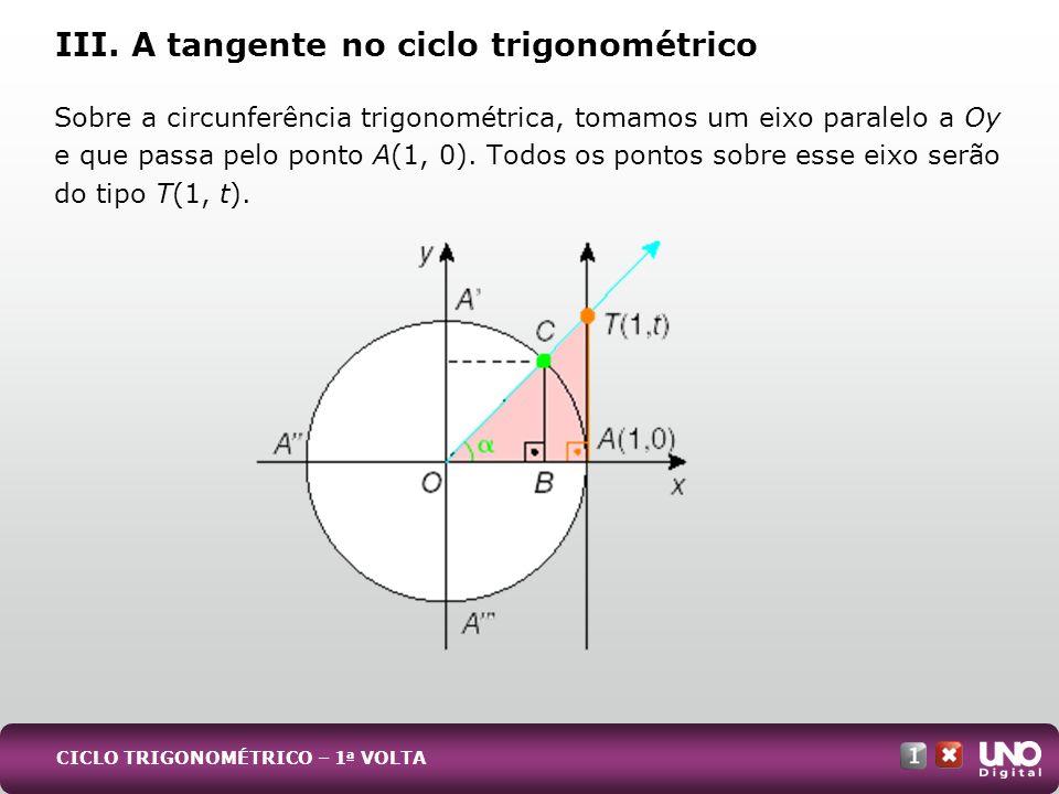 III. A tangente no ciclo trigonométrico