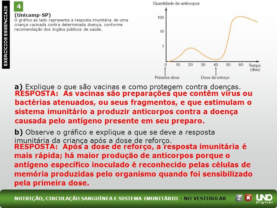 a) Explique o que são vacinas e como protegem contra doenças.