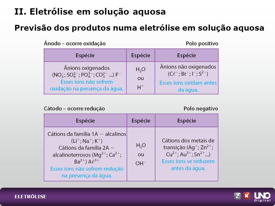 Previsão dos produtos numa eletrólise em solução aquosa