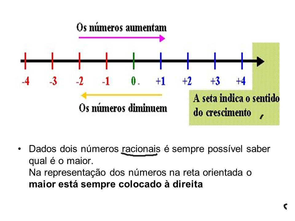 Dados dois números racionais é sempre possível saber qual é o maior