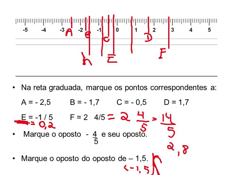 Na reta graduada, marque os pontos correspondentes a: A = - 2,5 B = - 1,7 C = - 0,5 D = 1,7 E = -1 / 5 F = 2 4/5
