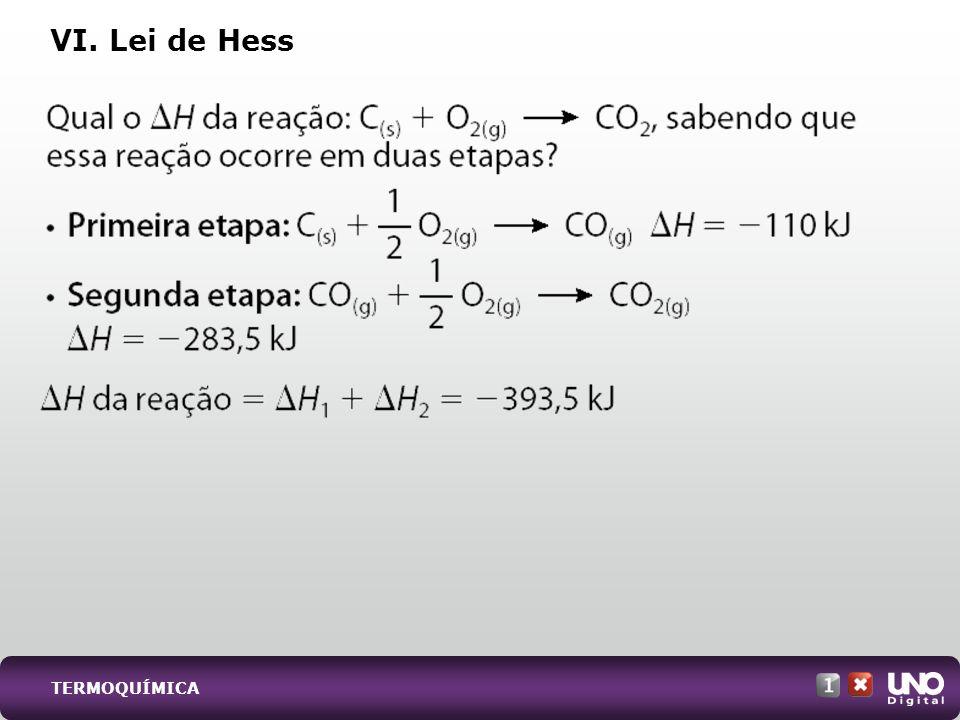 Qui-cad-1-top-6 – 3 Prova VI. Lei de Hess TERMOQUÍMICA