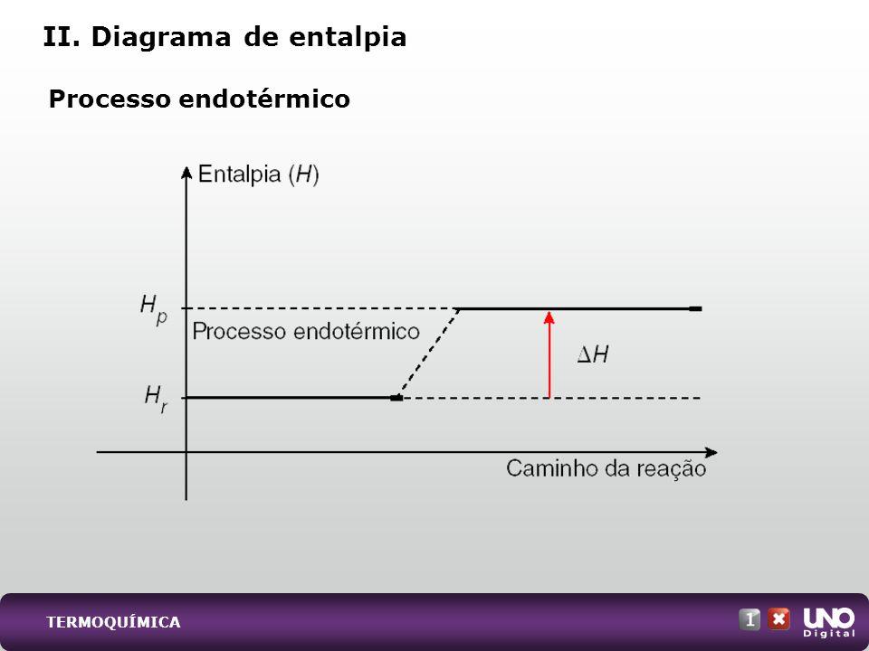 II. Diagrama de entalpia