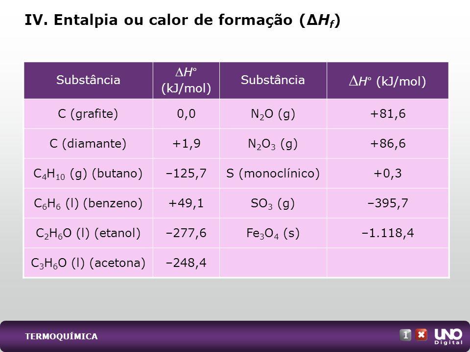 IV. Entalpia ou calor de formação (∆Hf)