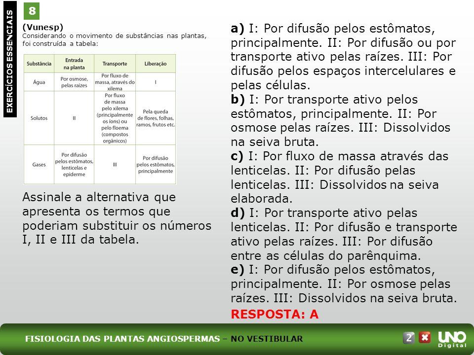 Bio-cad-2-top-3 – 3 Prova 8. (Vunesp) Considerando o movimento de substâncias nas plantas, foi construída a tabela: