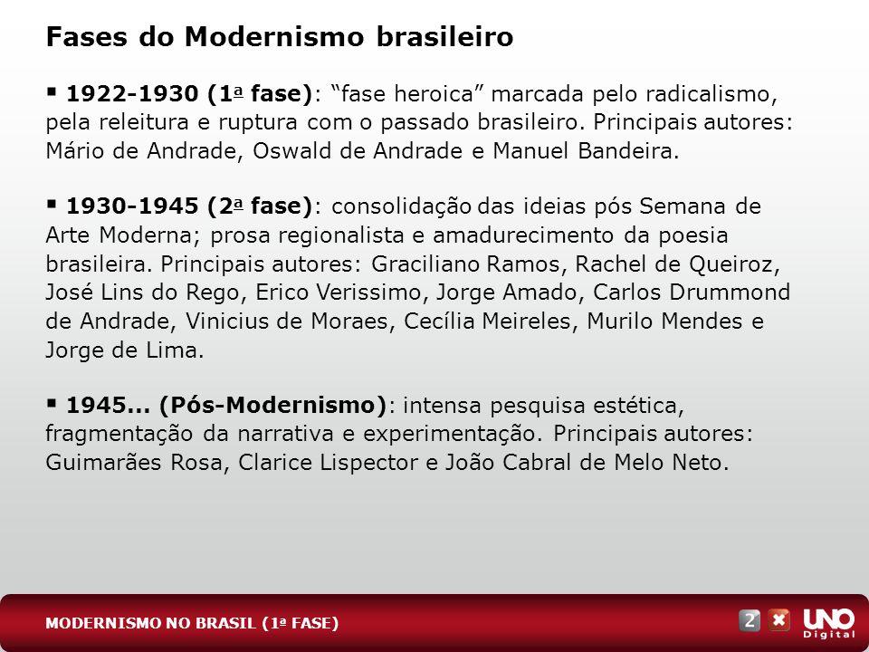 Fases do Modernismo brasileiro