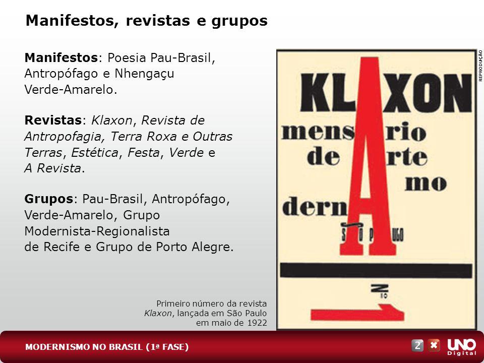 Manifestos, revistas e grupos