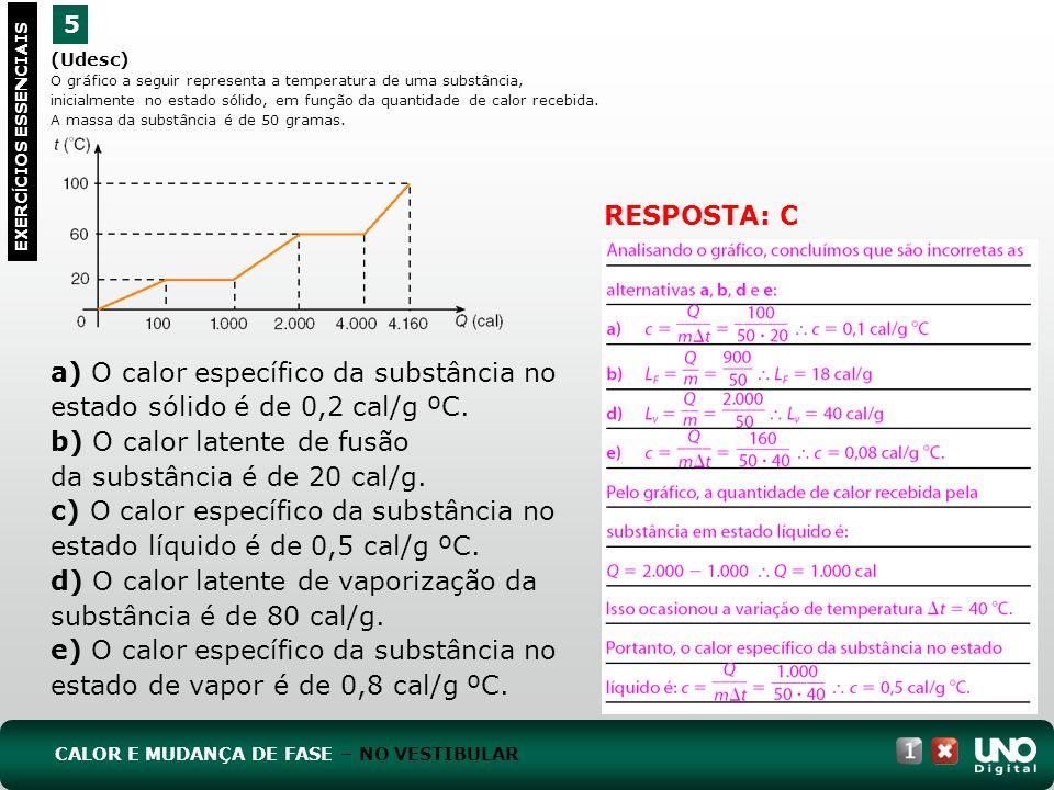 b) O calor latente de fusão da substância é de 20 cal/g.