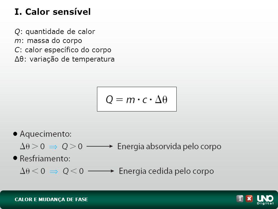 Fis-cad-1-top-9 – 3 ProvaI. Calor sensível. Q: quantidade de calor m: massa do corpo C: calor específico do corpo ∆θ: variação de temperatura