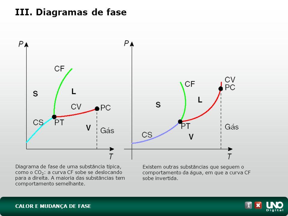 III. Diagramas de fase Fis-cad-1-top-9 – 3 Prova