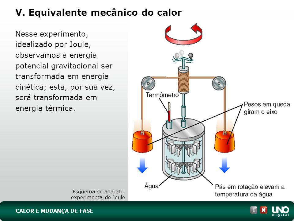 V. Equivalente mecânico do calor