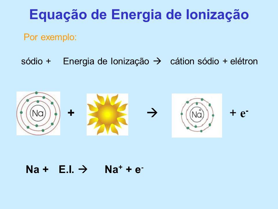 Equação de Energia de Ionização