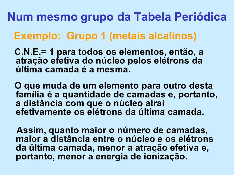 Num mesmo grupo da Tabela Periódica