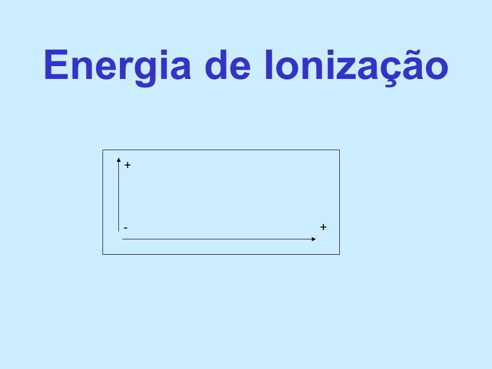 Energia de Ionização + - +