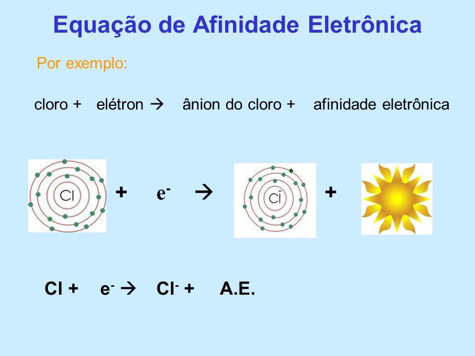 Equação de Afinidade Eletrônica