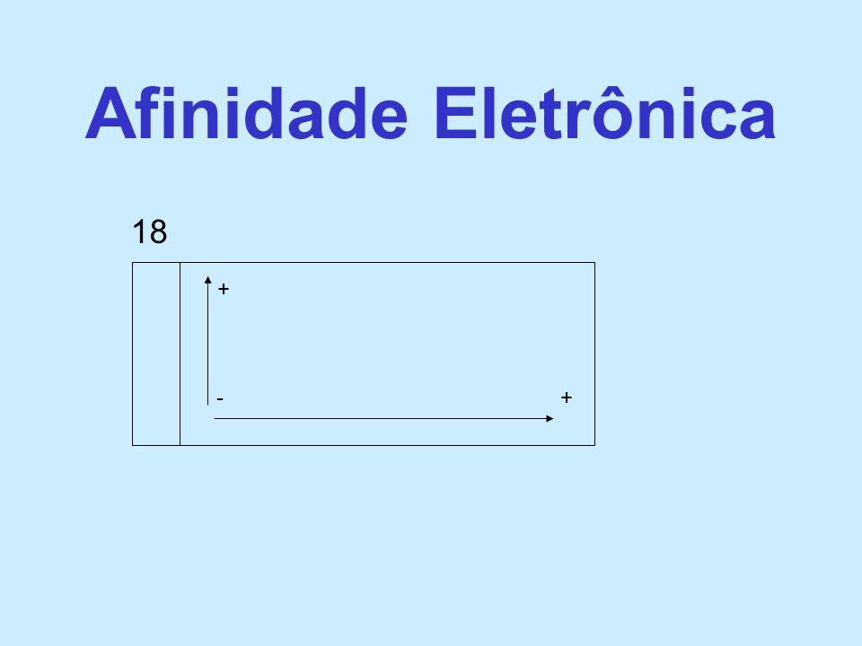 Afinidade Eletrônica 18 + - +