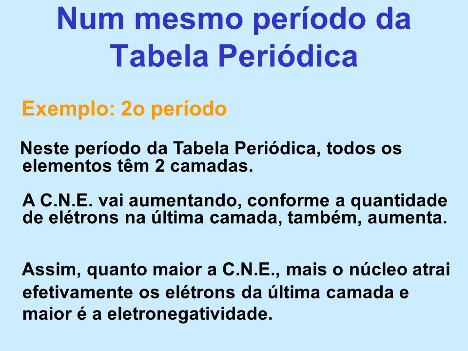 Num mesmo período da Tabela Periódica