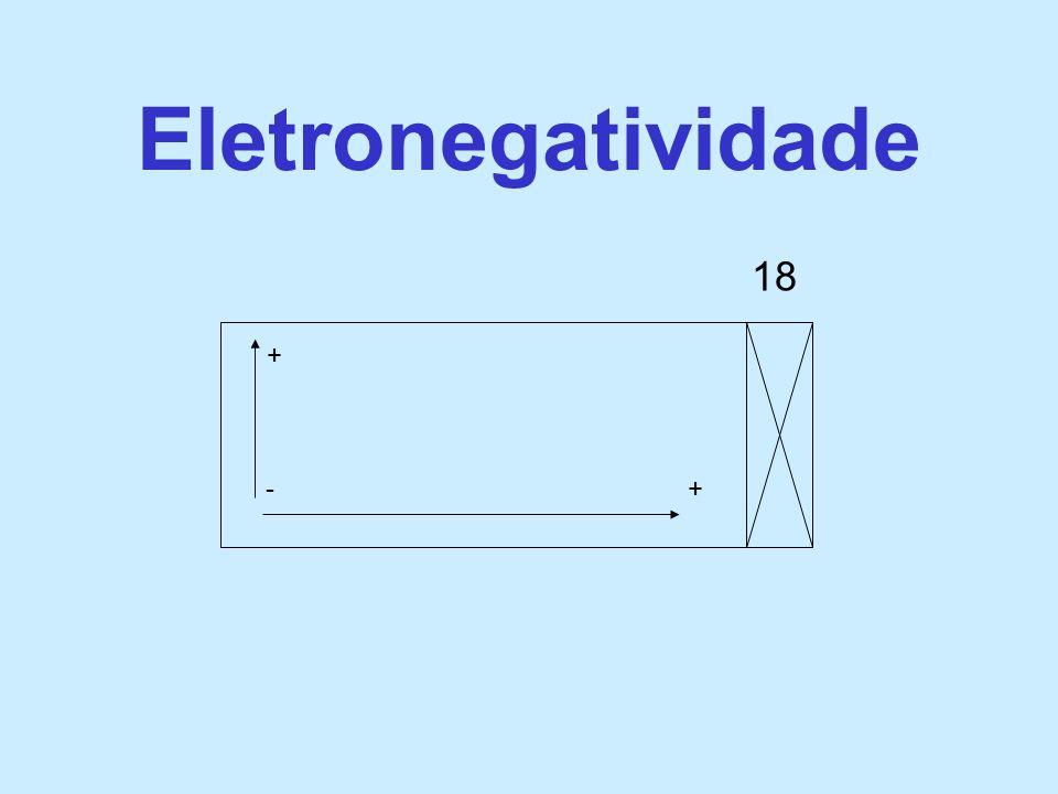 Eletronegatividade 18 + - +