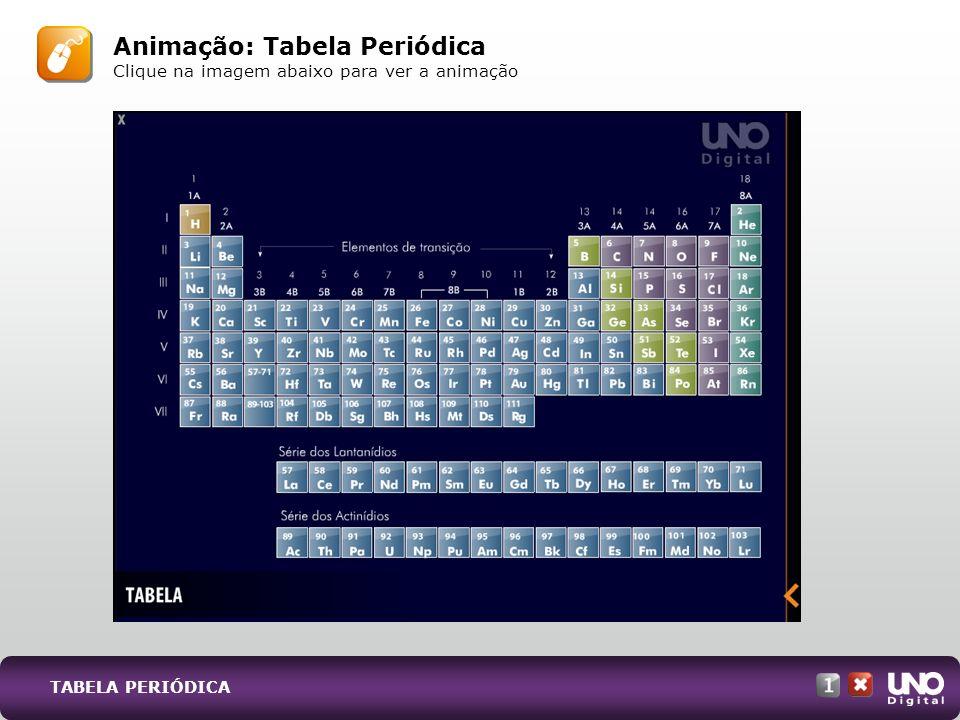Animação: Tabela Periódica Clique na imagem abaixo para ver a animação