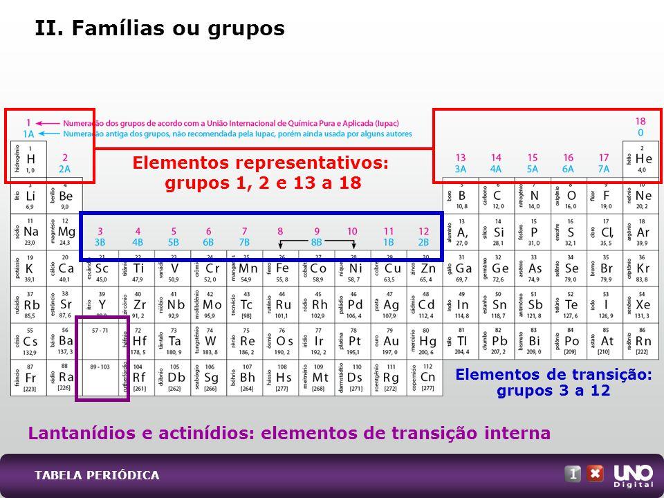 Quimica – cad 1 – topi 1- 3 Prova
