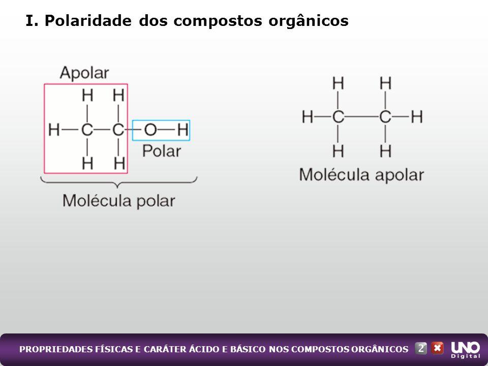 I. Polaridade dos compostos orgânicos