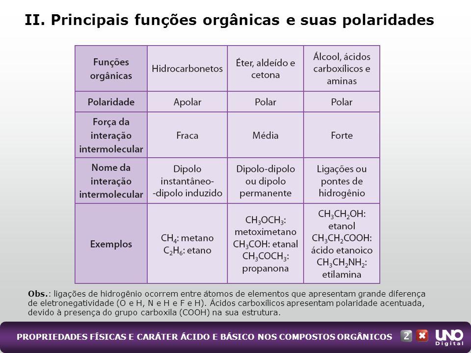 II. Principais funções orgânicas e suas polaridades