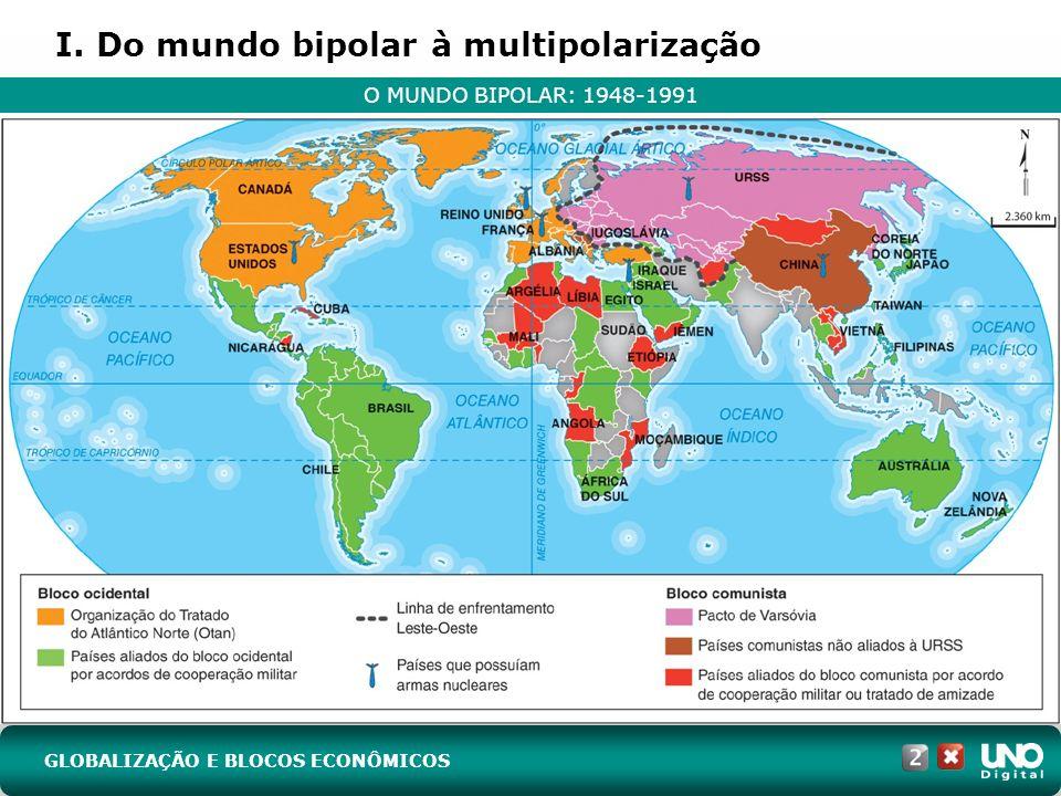 I. Do mundo bipolar à multipolarização