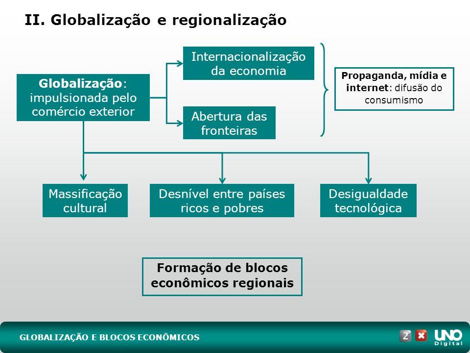 II. Globalização e regionalização