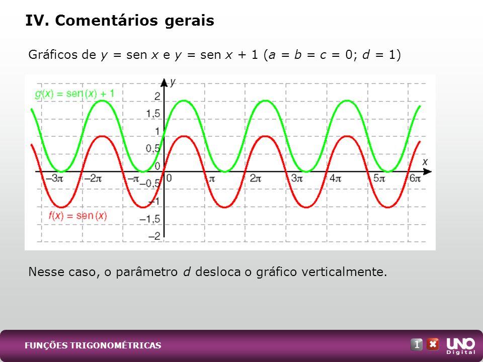 IV. Comentários gerais Gráficos de y = sen x e y = sen x + 1 (a = b = c = 0; d = 1) Nesse caso, o parâmetro d desloca o gráfico verticalmente.