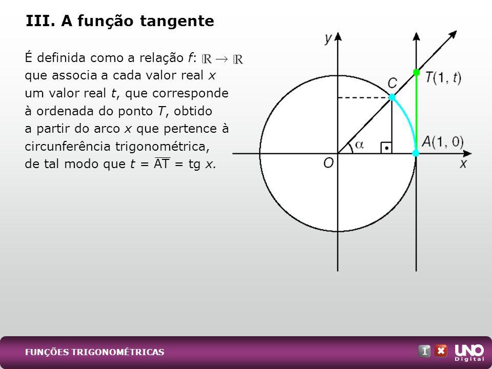 III. A função tangente