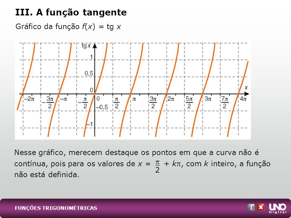 III. A função tangente  Gráfico da função f(x) = tg x