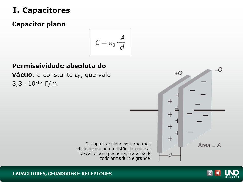 I. Capacitores Capacitor plano