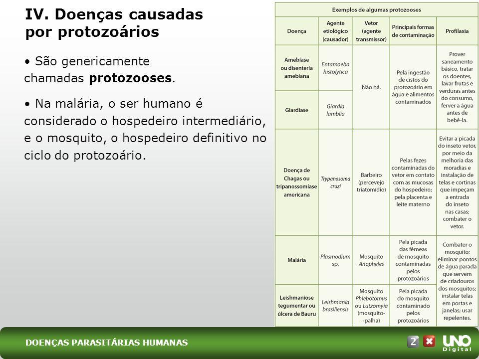 IV. Doenças causadas por protozoários