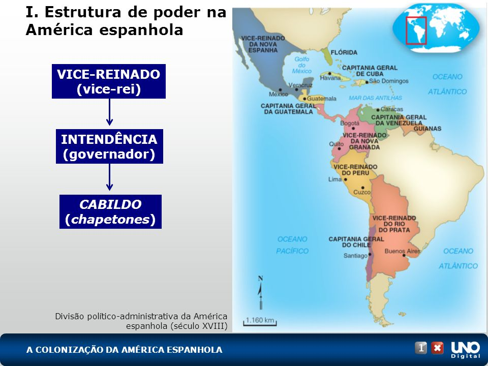 I. Estrutura de poder na América espanhola