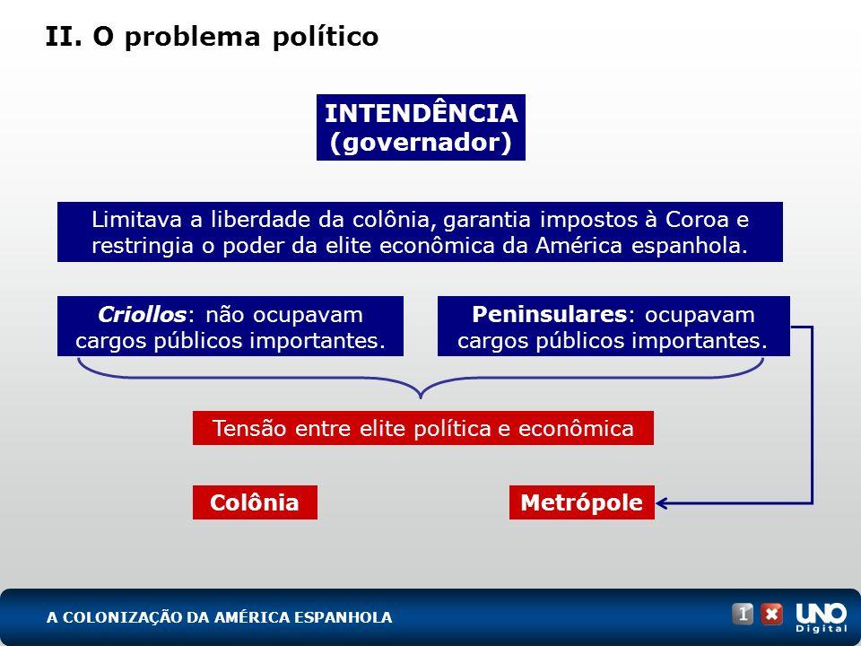 II. O problema político INTENDÊNCIA (governador)