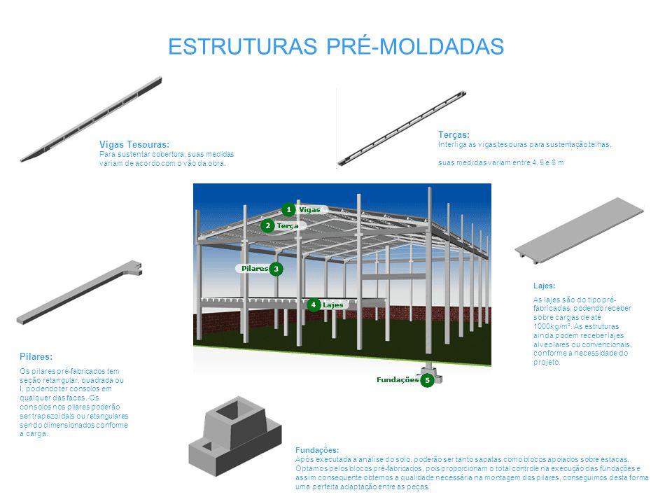 ESTRUTURAS PRÉ-MOLDADAS