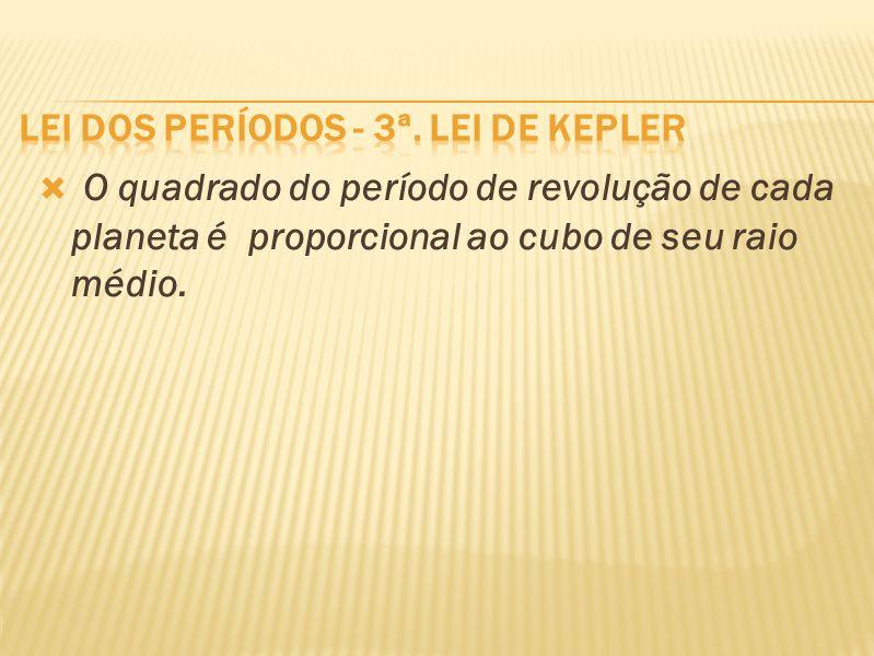Lei dos períodos - 3ª. Lei de Kepler