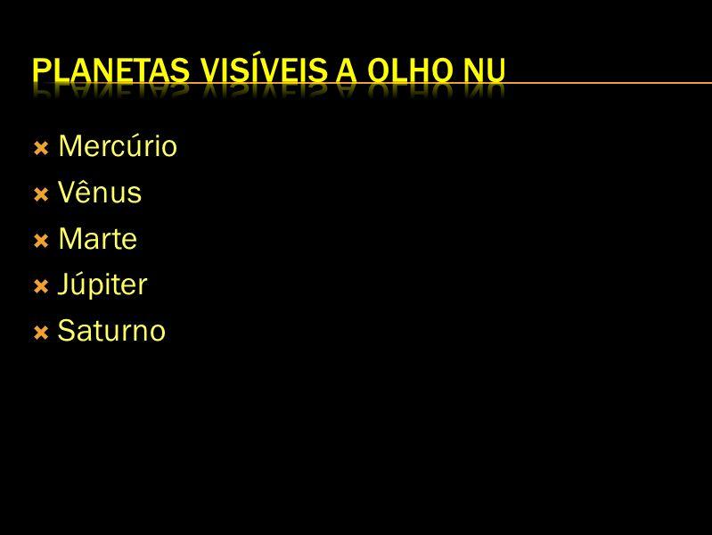 Planetas visíveis a olho nu