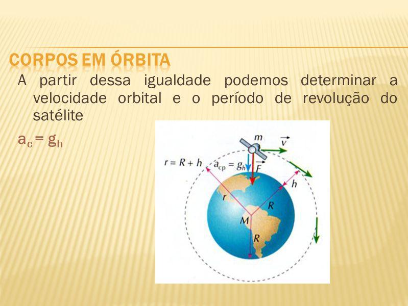 corpos em órbita A partir dessa igualdade podemos determinar a velocidade orbital e o período de revolução do satélite ac = gh