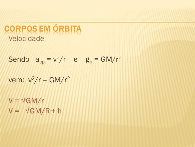 corpos em órbita Velocidade Sendo acp = v2/r e gh = GM/r2 vem: v2/r = GM/r2 V = √GM/r V = √GM/R + h