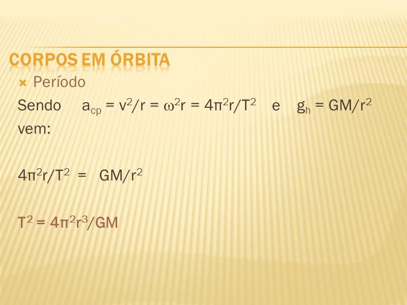 corpos em órbita Período Sendo acp = v2/r = 2r = 4π2r/T2 e gh = GM/r2